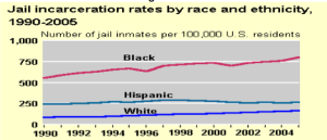 https://www.bja.gov/Publications/Jail_Focus_Group_Papers.pdf